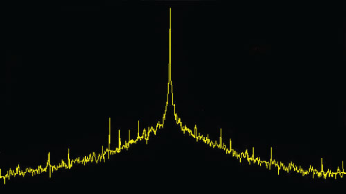 RF1203 – Measuring Frequency Stability and Phase Noise